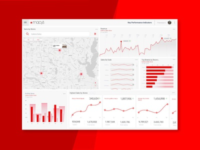 Data Visualization for Macy's ui ux data visualization