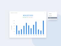 Bar charts UI card
