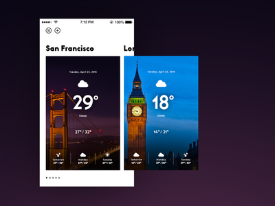 Weather - Daily UI #037 interface concept london san francisco challenge mobile city app weather dailyui ui ux