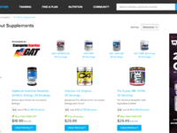 Keith gongora bodybuildingcom category page 2x