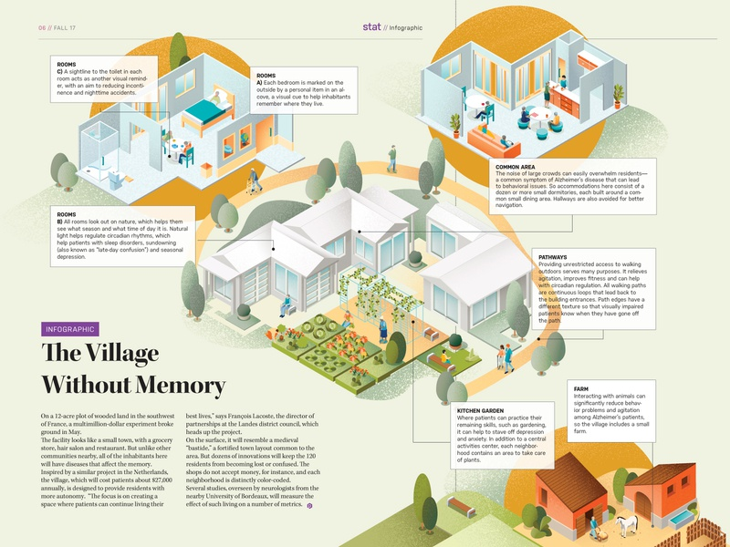 The village without memory - editorial infographic health editorial illustration info design medical facility village alzheimer health care medical infographic editorial vector sho studio illustration sail ho studio