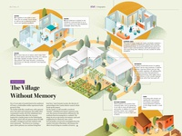 The village without memory - editorial infographic