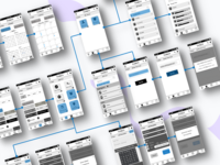 TASKLY Wireframes & User Flow