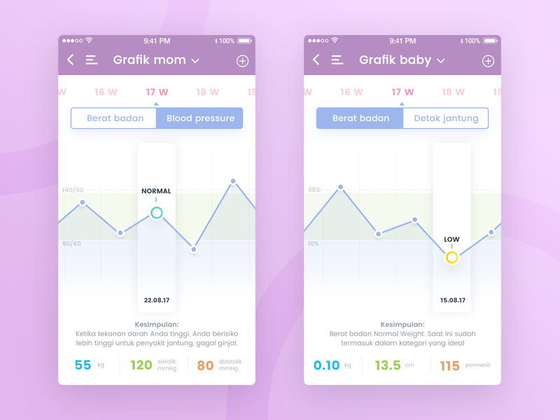 Pregnancy stats statistic mobile graph chart app ui stats