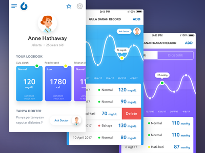 Health App - Diabetes graph medical health mobile stats statistic report ios profile ui clean app