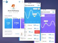 Health App - Diabetes