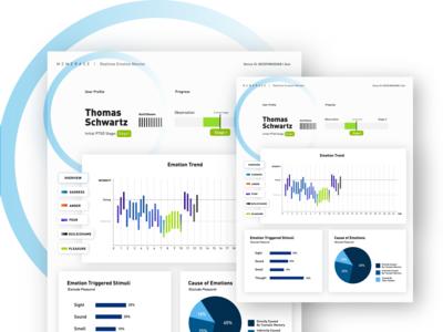 PTSD Emotion Tracking and Data Visualization