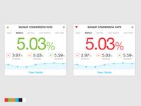 Analytics module concept