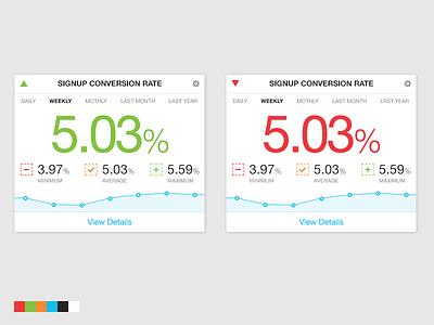 Analytics module concept module analytics statistics performance