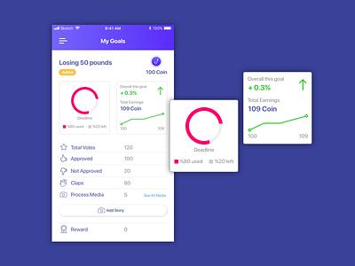 To Do App Design Detail mobileappdesign todoapp mobileapp data mobile growth analysis graphic design design ui dashboard uiux ui design