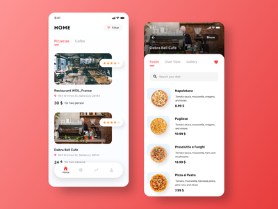 Cafez   Find Nearby Cafe animation minimal concept gradient branding pizza restaurant cafe iphone ios app mobile design ux ui