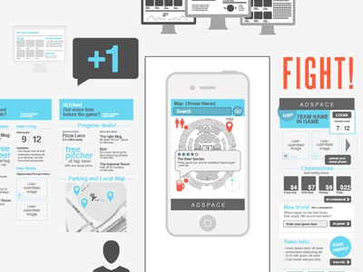 Mobile interaction wireframes