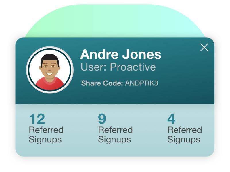 Product User Modal UI user card user account modal user interface