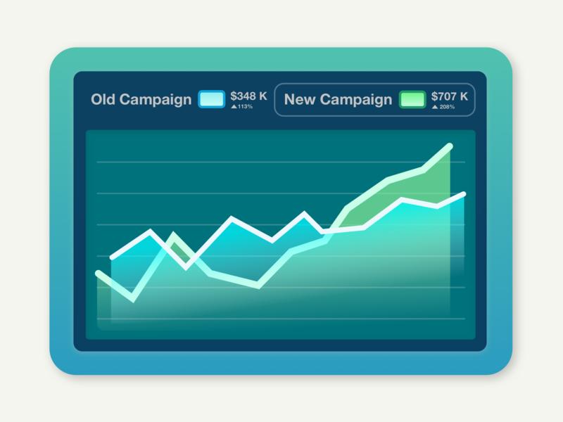 Campaign Graphs, A B Testing Dashboard Illustration graphic web app marketing illustration art interface design logo ux cover art cover design ui icon dashboard ui user interface design art vector sketch illustration dashboard
