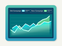 Campaign Graphs, A B Testing Dashboard Illustration