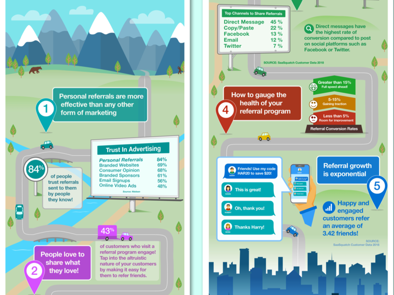 Illustrative Infographic, Services for Demand Services design art vector sketch illustration info graphics info graph infographic