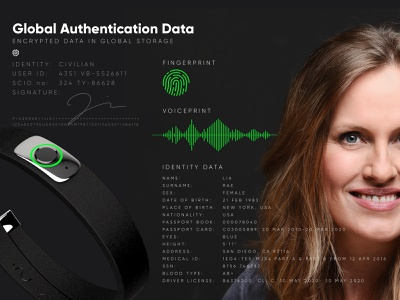 SCIO — a wearable device that supersedes all documents entry red dot product ux design