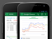 Google Finance Redesigned
