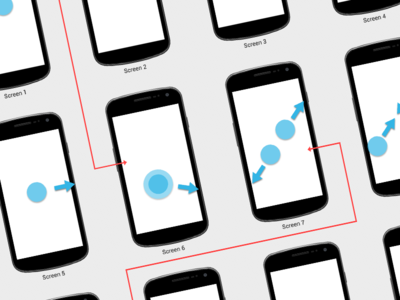 Wireframe Screen Flow Template [Download]
