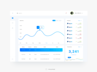 Dashboard Paypal