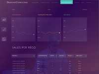 DASHBOARD UI FOR CONSULTING FIRM