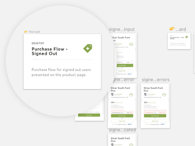 Artboards for Days ux ui userflow workflow artboards sketch