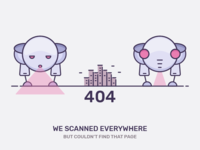 404 Page - Robots in the Future