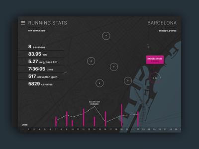 Running statistics from Barcelona metrics ui dark map statistics dashboard data chart fitness card app running