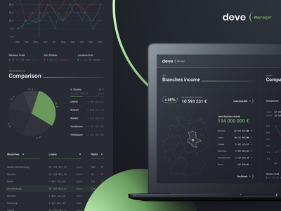Data Dashboard table of contents graph management app stxnext stx web design tables charts data visualization dashbaord