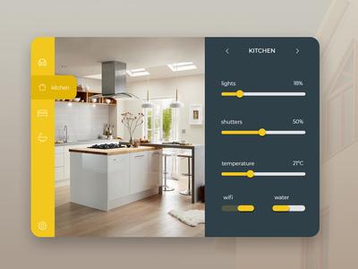 Day 021: Home monitoring dashboard #dailyui