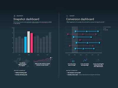 Graphs and charts xero data chart graph