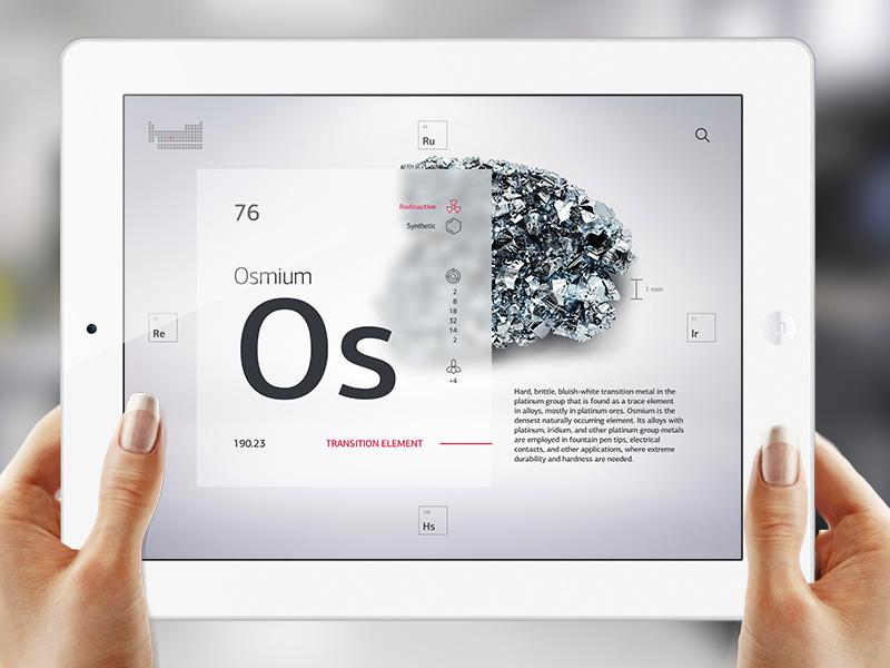 goReact goreact app chemistry education mobile ipad concept ui ux hci