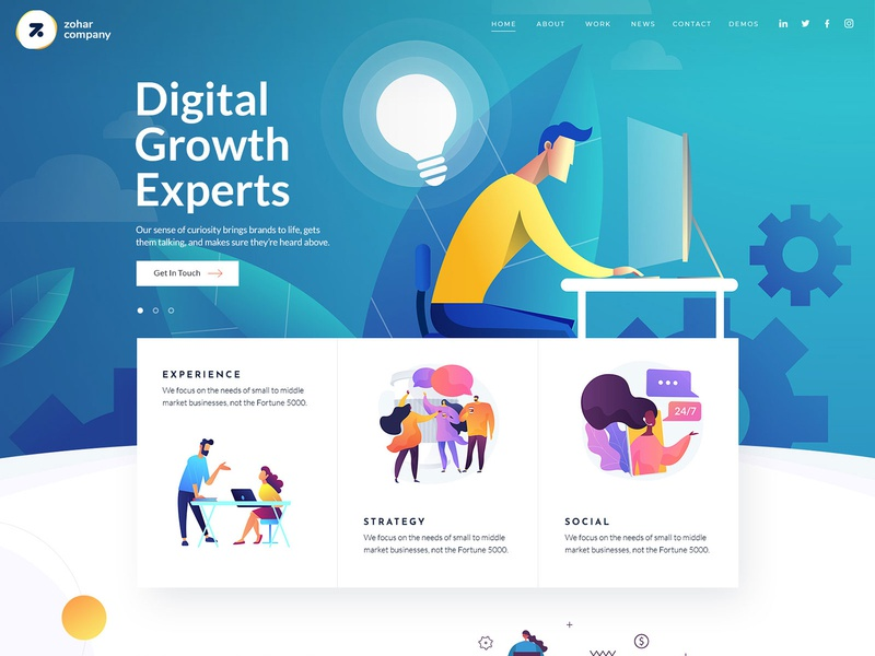 Zohar - Business WordPress Theme services portfolio multiuse multipurpose gutenberg gt3 themes gt3 gallery finance elementor page builder elementor creative consulting charts business