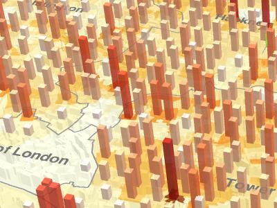 Data peak
