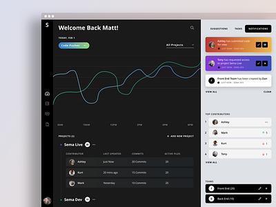 Code Analyzing Dashboard dark ui dashboard app dashboard ui design ui ux