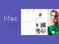 Lilac Studio 1.0 - Mobile UI Kit Now Available!
