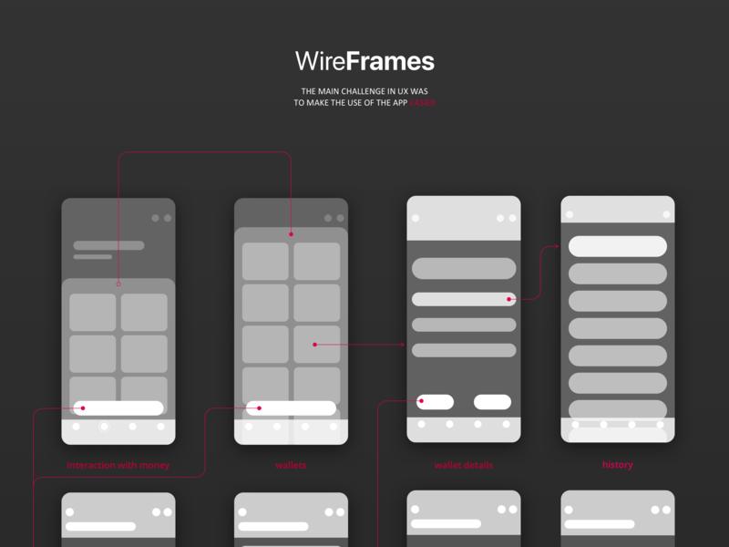 App That Must Not Be Named (aka NDA) --logic wireframes mobile app investment app react native