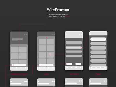 App That Must Not Be Named (aka NDA) --logic wireframes mobile app investment app react native