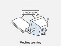 """Machine learning"""