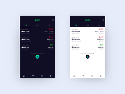 Like the left or right? app ui