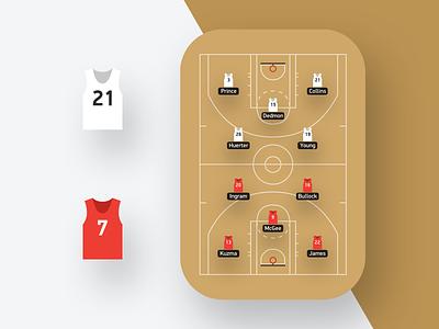 Who's gonna open the game? lineup bird view players jersey livescore sport field flat basketball