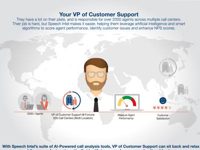 VP Customer Service