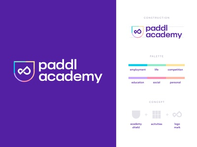 Paddl Academy - Sub-branding Paddl design system flat logo design brand design presentation design presentation mockup education mark branding icon technology concept vector tech company brand identity
