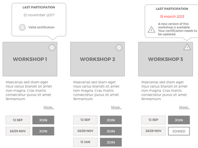 Workshop status solution for healthcare software dashboard calendar status wireframe ux user experience sprint software saas sketch prototyping product strategy milan workshop italy high fidelity healthcare design sprint design dashboard cloud