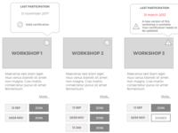 Workshop status solution for healthcare software dashboard