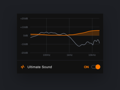 True-Fi mobile app - Headphone calibration