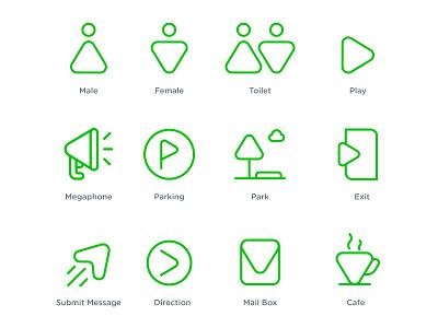 Iconography icones brand icone akanda iconography