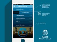 App Msw Radio