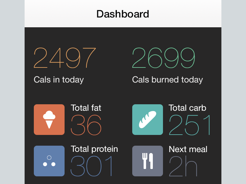 Dashboard dashboard ios7 ios iphone weight loss app