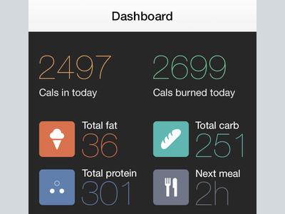 Dashboard dashboard ios7 ios iphone weight loss app